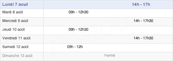 horaires d'ouverture de la Mairie De Puyravault