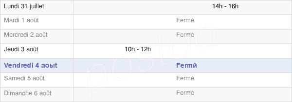 horaires d'ouverture de la Mairie De Lastic