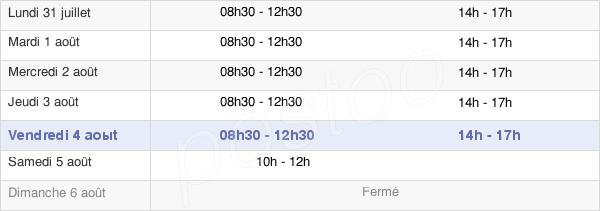 horaires d'ouverture de la Mairie De Noirmoutier En L'Ile
