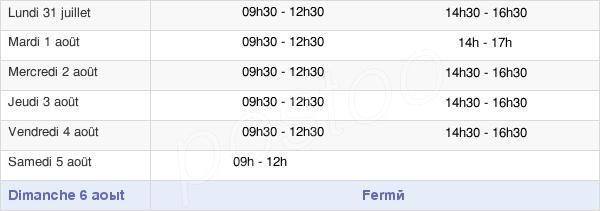 horaires d'ouverture de la Mairie De La Tranche-Sur-Mer