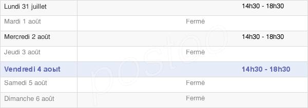horaires d'ouverture de la Mairie De Ecoyeux