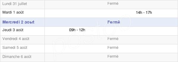 horaires d'ouverture de la Mairie De Fridefont