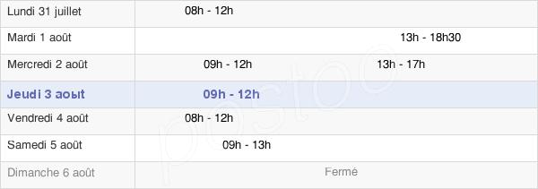 horaires d'ouverture de la Mairie De Courcoury