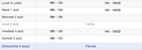 horaires d'ouverture de la Mairie De Siran