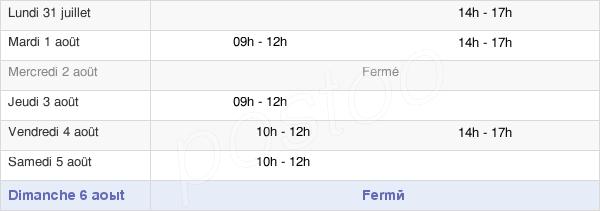 horaires d'ouverture de la Mairie De Migré