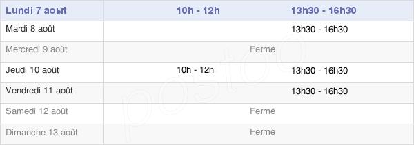 horaires d'ouverture de la Mairie De Chalinargues