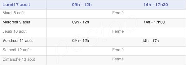 horaires d'ouverture de la Mairie De La Chapelle-Des-Pots