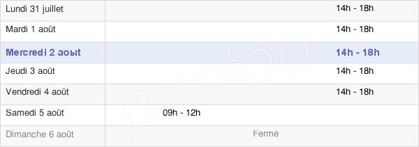 horaires d'ouverture de la Mairie Du Douhet