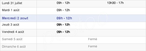 horaires d'ouverture de la Mairie De Bueil