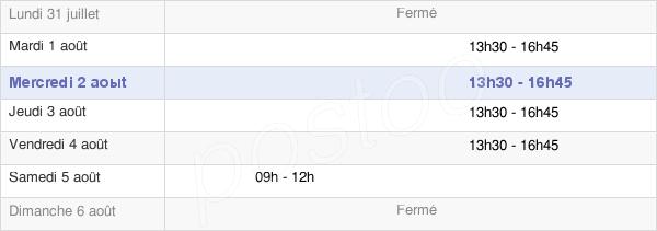 horaires d'ouverture de la Mairie De Courcelles-Sur-Seine