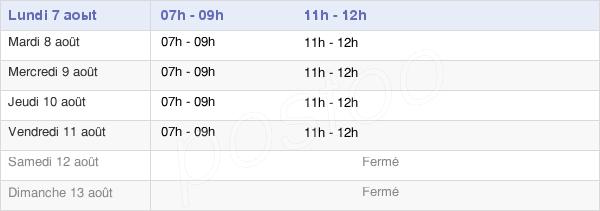 horaires d'ouverture de la Mairie De Saint-Saturnin