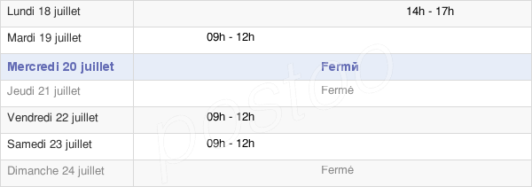 horaires d'ouverture de la Mairie De Coren