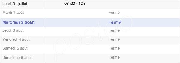 horaires d'ouverture de la Mairie De Les Ventes