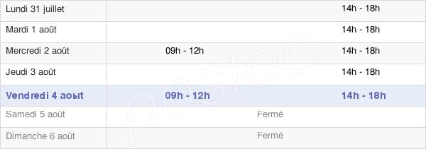 horaires d'ouverture de la Mairie De La Bonneville-Sur-Iton