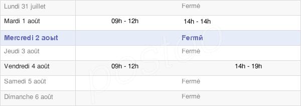 horaires d'ouverture de la Mairie De Fatouville Grestain