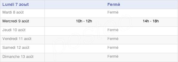 horaires d'ouverture de la Mairie De Brezons