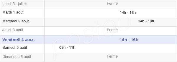 horaires d'ouverture de la Mairie De La Harengère