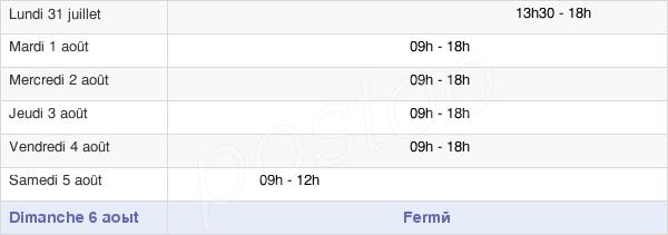 horaires d'ouverture de la Mairie De Saint-André-De-L'Eure