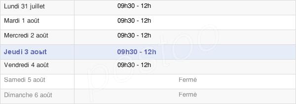 horaires d'ouverture de la Mairie De Châtillon-Sur-Marne