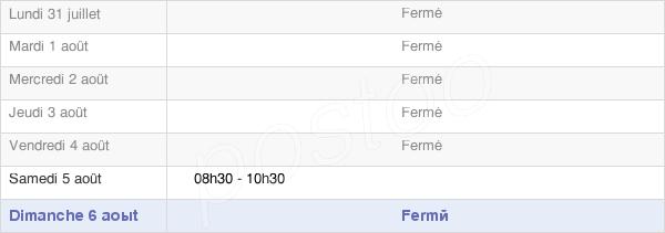 horaires d'ouverture de la Mairie De Villeseneux