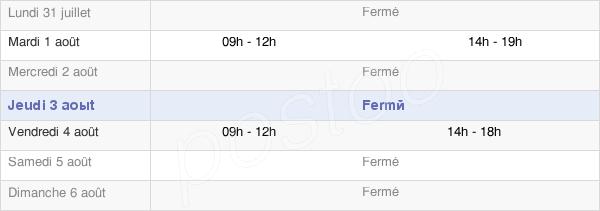 horaires d'ouverture de la Mairie D'Étoges