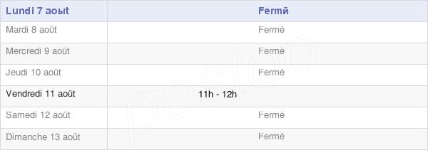 horaires d'ouverture de la Mairie De Fèrebrianges