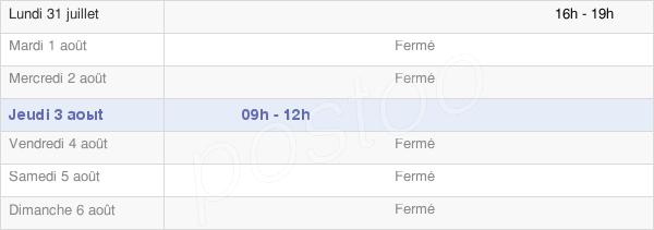 horaires d'ouverture de la Mairie De Landricourt