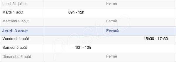 horaires d'ouverture de la Mairie De Mareuil-Le-Port
