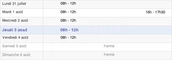 horaires d'ouverture de la Mairie De Marolles
