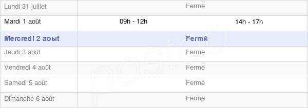 horaires d'ouverture de la Mairie De Coupetz