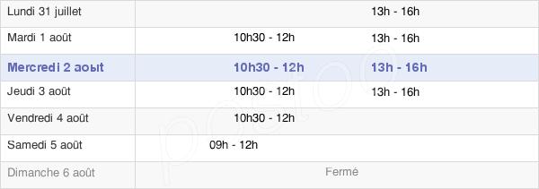 horaires d'ouverture de la Mairie De Saint-Simon