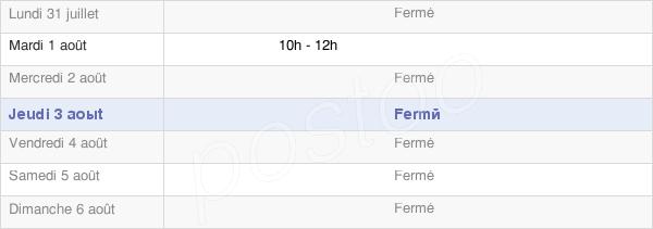 horaires d'ouverture de la Mairie De Nesle-La-Reposte