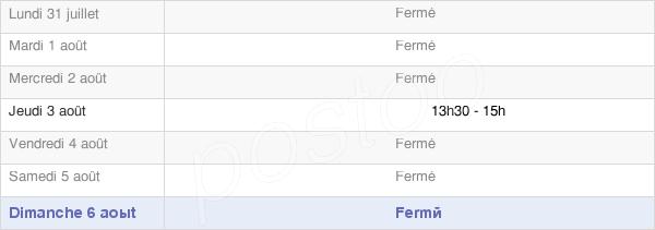 horaires d'ouverture de la Mairie De Courjeonnet