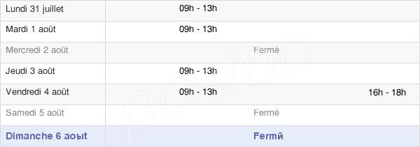 horaires d'ouverture de la Mairie De Chigny-Les-Roses