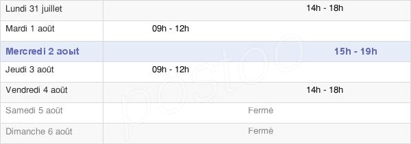 horaires d'ouverture de la Mairie De Gueux