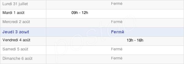 horaires d'ouverture de la Mairie De Germigny