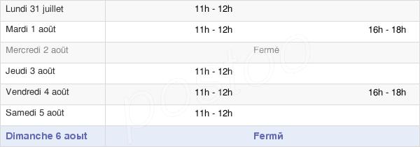 horaires d'ouverture de la Mairie De Loivre