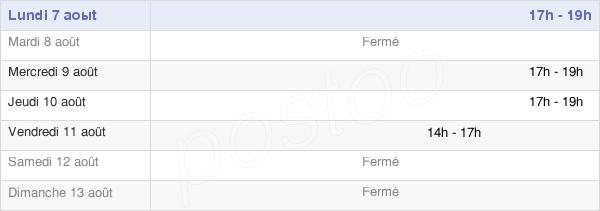 horaires d'ouverture de la Mairie De Villers-Marmery