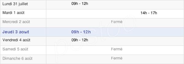 horaires d'ouverture de la Mairie De Prunet