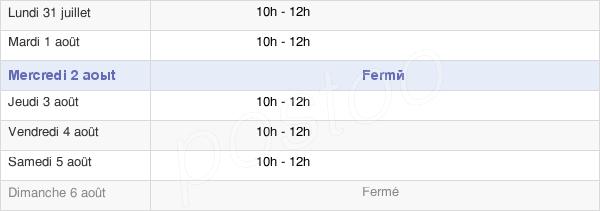 horaires d'ouverture de la Mairie De Verneuil