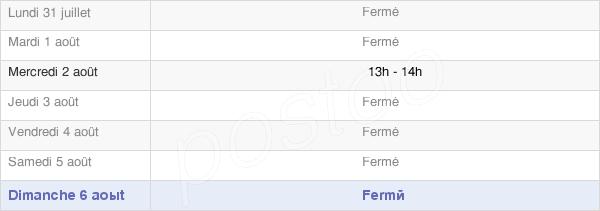 horaires d'ouverture de la Mairie De Connantray-Vaurefroy