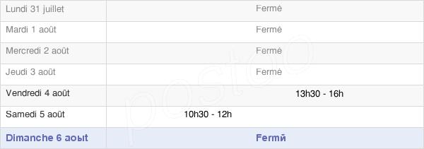 horaires d'ouverture de la Mairie De Villers-Sous-Châtillon