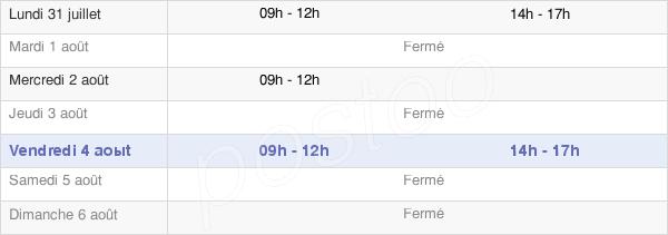 horaires d'ouverture de la Mairie De Lieutades