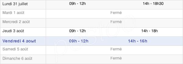 horaires d'ouverture de la Mairie De Vanault-Les-Dames