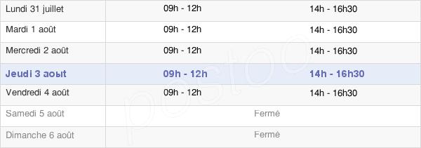 horaires d'ouverture de la Mairie De Chalvignac