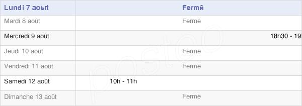horaires d'ouverture de la Mairie De Verdon