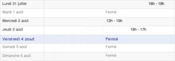 horaires d'ouverture de la Mairie De Beine-Nauroy