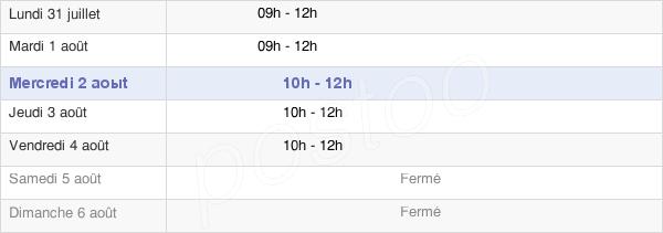 horaires d'ouverture de la Mairie De Saint-Bonnet-De-Salers