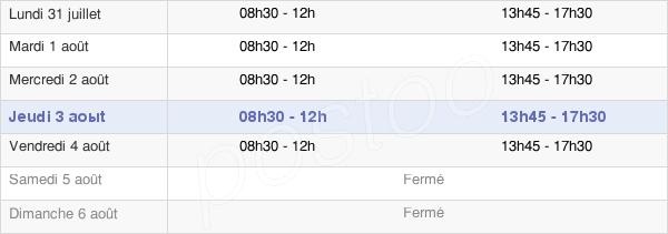 horaires d'ouverture de la Mairie De Miramont-De-Guyenne