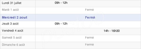 horaires d'ouverture de la Mairie De Dienne